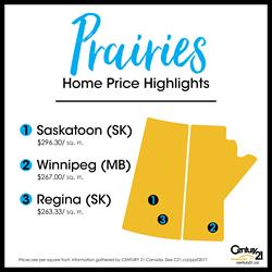 Prairies Home Price Highlights