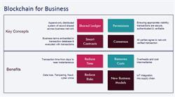 IBM Presentation Blockchain Expo
