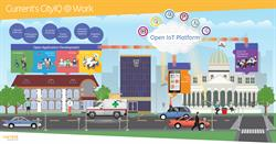 San Diego to Deploy World's Largest Smart City IoT Platform with Current, powered by GE