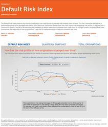 DefaultRiskIndex.com screenshot