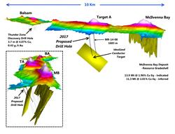 Figure 1: 3D Positive Relief EM Channel 20-X component; View looking southwest; Inset view looking southeast