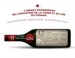 L'impact économique du l'industrie de la vigne et du vin au Canada
