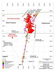 Figure 2: Cross Section 17120E looking northeast at MA-17-175 and through the Marathon Deposit.