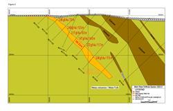 Figure 2 - Mishi West Drill Hole Section 2925 E