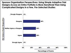 adaptive design clinical trials, pharma trials