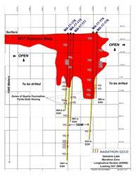Figure 1: Longitudinal Section 4300N through the Marathon Deposit mineralized corridor showing the boundary of the Feb 2017 updated resource (red)  and deep penetration of drill holes MA-17-176, MA-17-177 and MA-17-178.