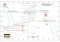 Figure 3 300 Zone Longsection