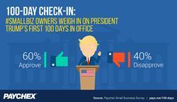 paychex-president-trump-100-days