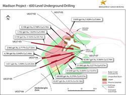 Madison Project - 600 Level Underground Drilling