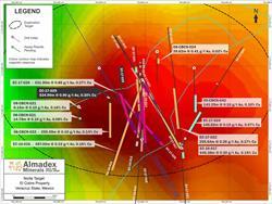 Norte Target Plan Map