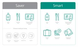 Notes to Editors: Difference between a Saver and Smart Fare from North America with Aer Lingus