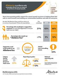 AASAS Infographic Final